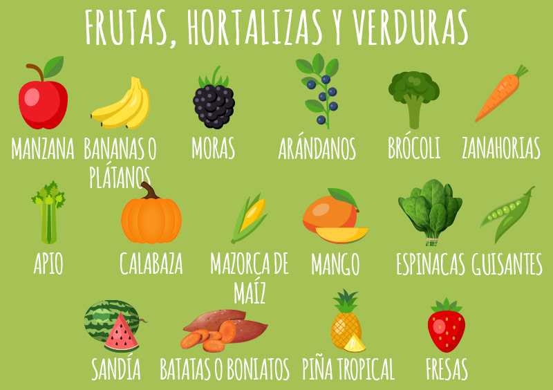 animigo-es-cant-eat-fruit-and-vegetables-info-1