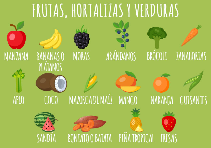 animigo-es-fruit-and-vegetables-info